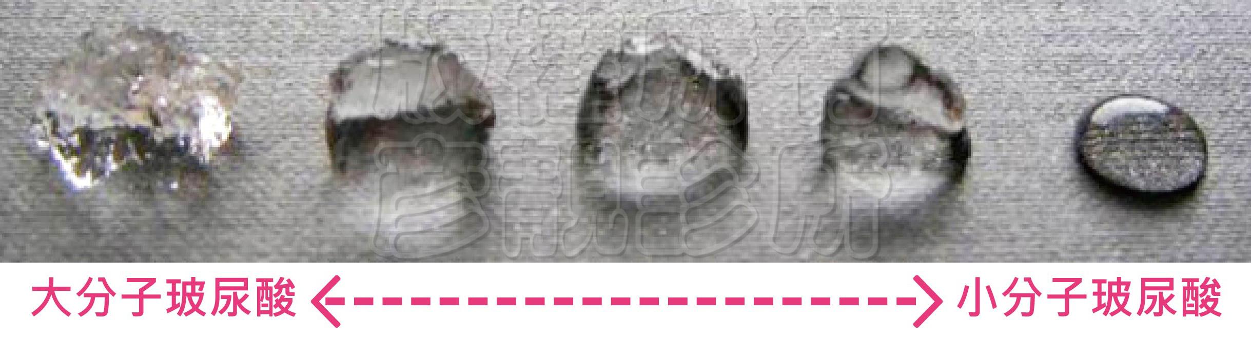 水微晶表格