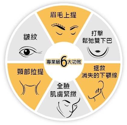 %e5%8f%b0%e5%8c%97-%e6%a1%83%e5%9c%92-%e6%96%b0%e7%ab%b9-%e9%9f%b3%e6%b3%a2%e6%8b%89%e7%9a%ae-%e6%b3%95%e4%bb%a4%e7%b4%8b-%e8%b1%90%e9%a0%b0-%e7%8e%bb%e5%b0%bf%e9%85%b8-%e8%94%a1%e5%ad%b8%e6%af%85