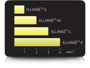 Ellanse-依戀詩-洢蓮絲-少女針-童顏針-玻尿酸-眼袋-黑眼圈-淚溝-瘦小臉-雷射-自體脂肪移植-抽脂-醫美-膠原蛋白-推薦-台北-桃園-新竹-彥靚-診所-消除改善-價格費用17092801